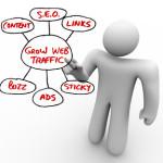 10 dicas para aumentar o fluxo do seu blog